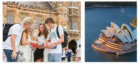 Cultural Characteristics in Australia Part II
